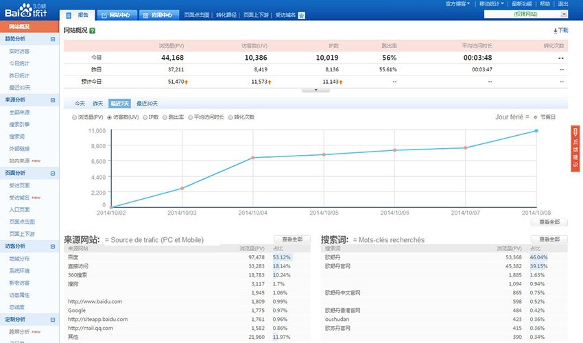 Baidu-Tongji-le-google-Analytics-qui-va-plus-loin