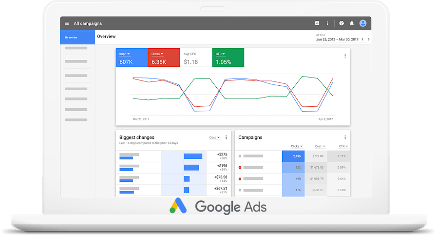 Agence Google Ads / Adwords